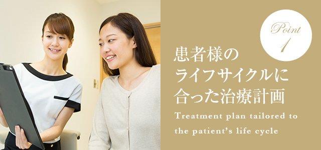 患者様のライフサイクルに合った治療計画